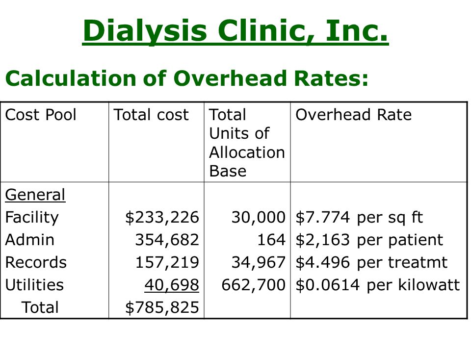 Dialysis Clinic, Inc. Calculation of Overhead Rates: Cost Pool