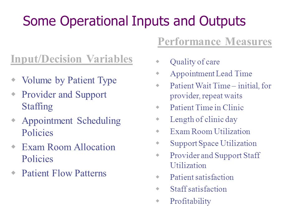 Some Operational Inputs and Outputs