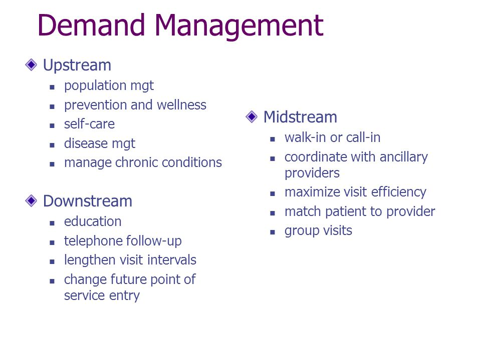 Demand Management Upstream Midstream Downstream population mgt