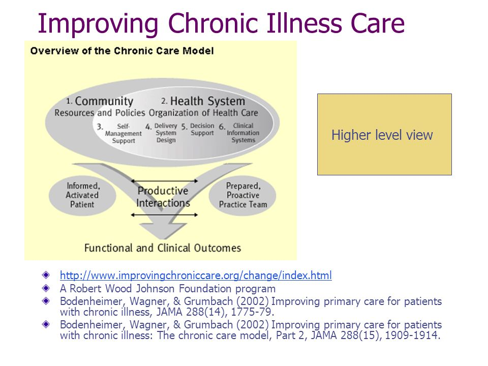 Improving Chronic Illness Care