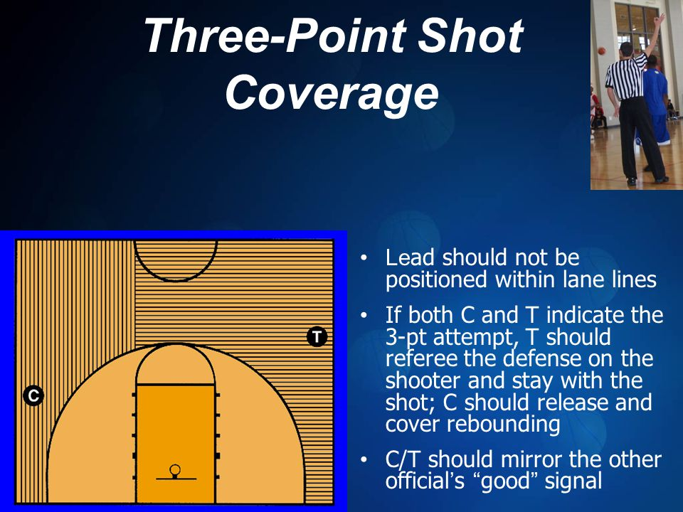 Three-Point Shot Coverage