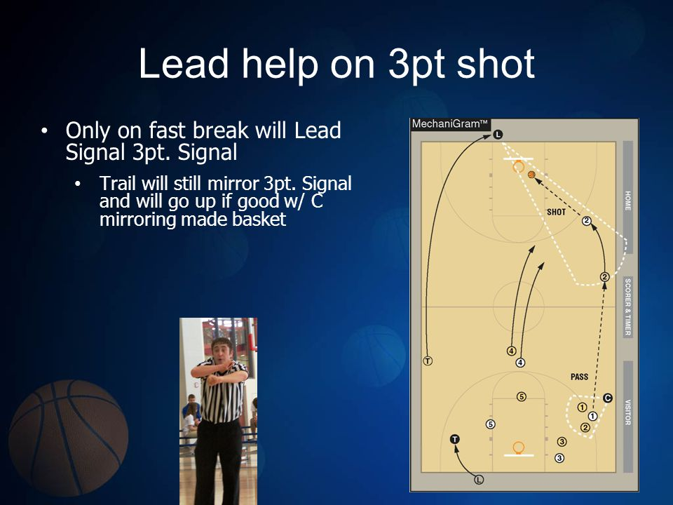 Lead help on 3pt shot Only on fast break will Lead Signal 3pt. Signal