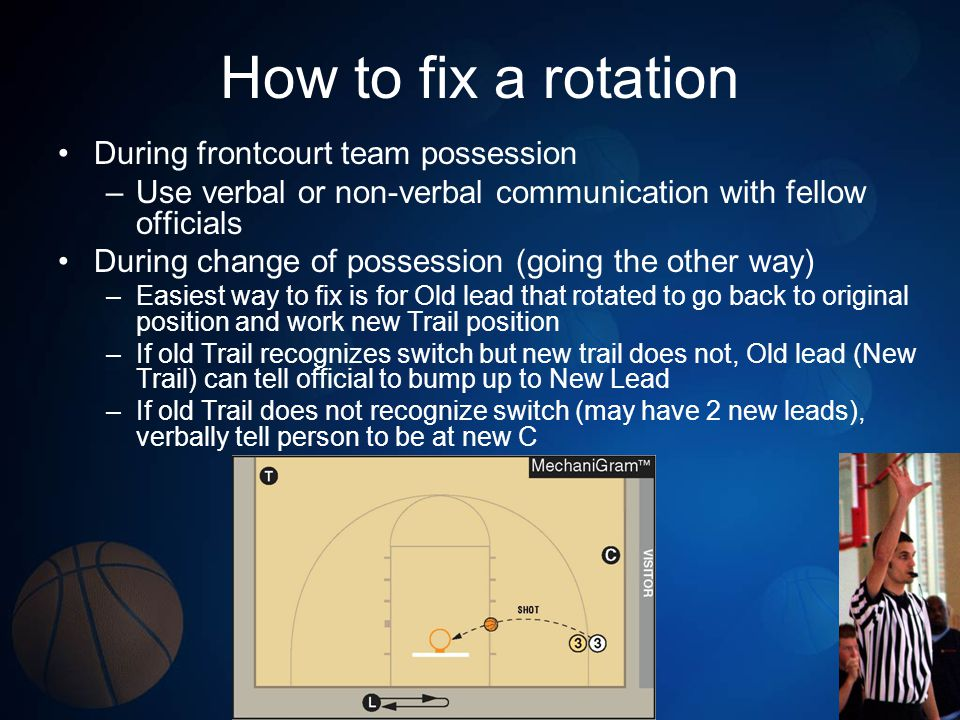 How to fix a rotation During frontcourt team possession