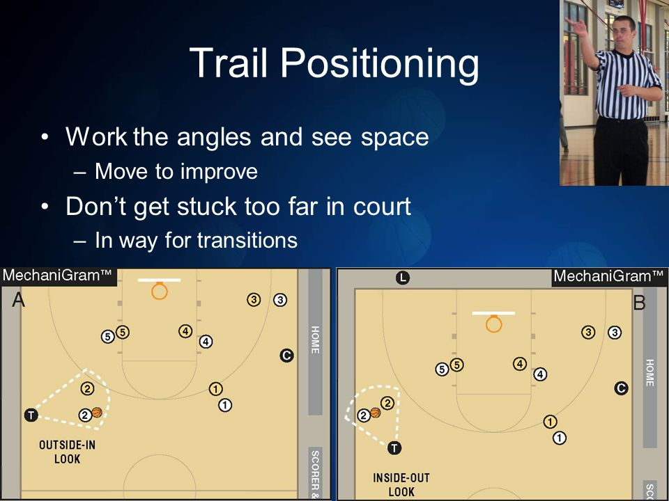 Trail Positioning Work the angles and see space