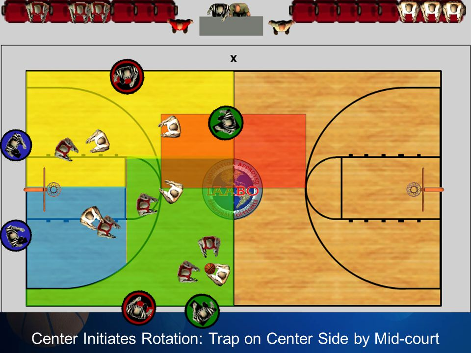 Center Initiates Rotation: Trap on Center Side by Mid-court