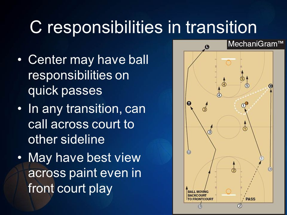 C responsibilities in transition