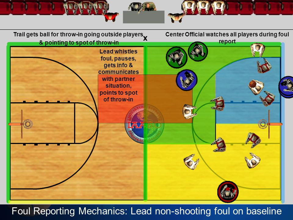Foul Reporting Mechanics: Lead non-shooting foul on baseline