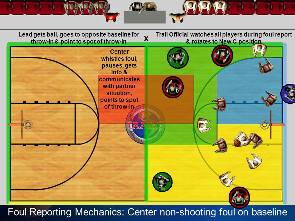 Foul Reporting Mechanics: Center non-shooting foul on baseline