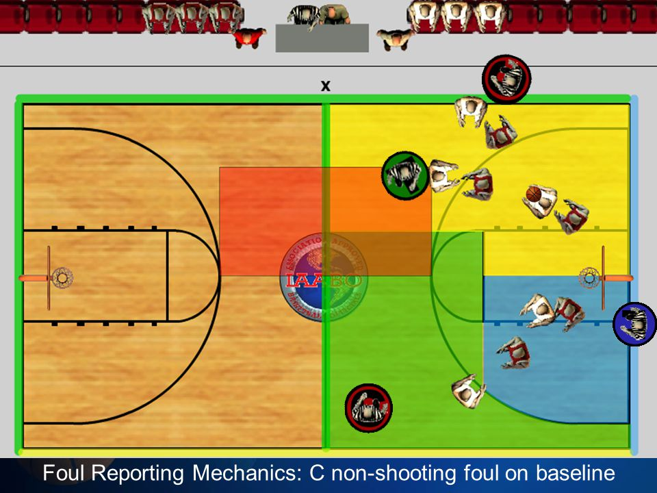 Foul Reporting Mechanics: C non-shooting foul on baseline