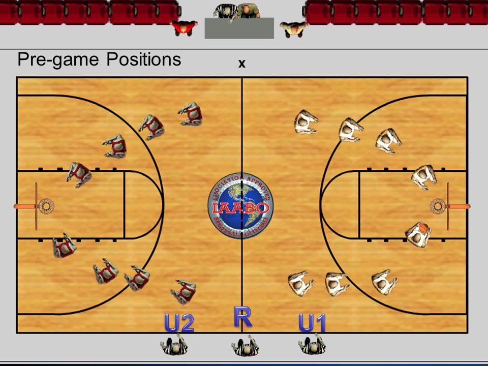 Pre-game Positions R U2 U1
