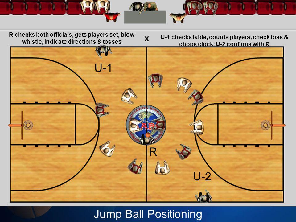 U-1 R U-2 Jump Ball Positioning