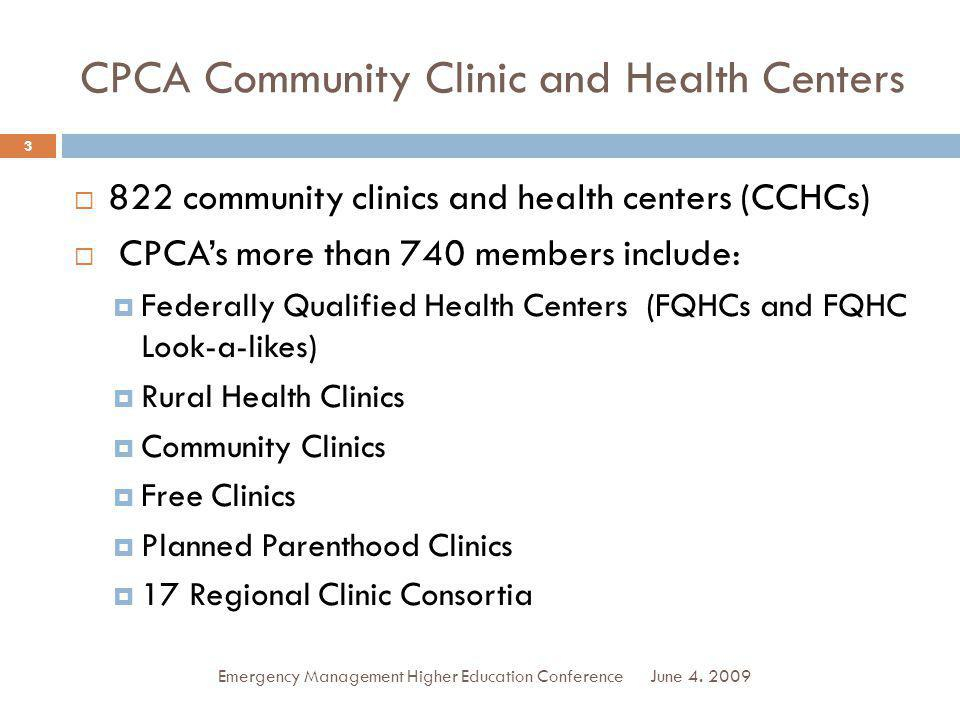 CPCA Community Clinic and Health Centers
