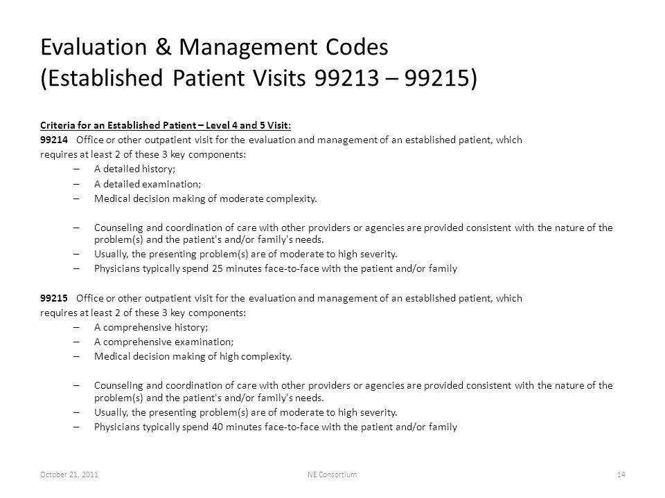 Evaluation & Management Codes (Established Patient Visits 99213 – 99215)