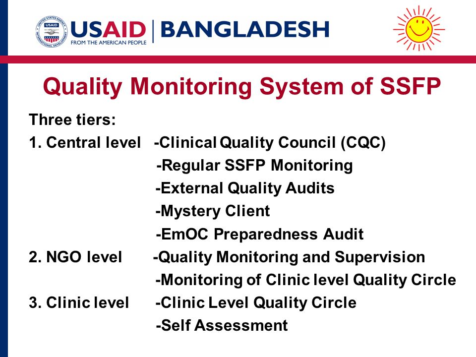 Quality Monitoring System of SSFP