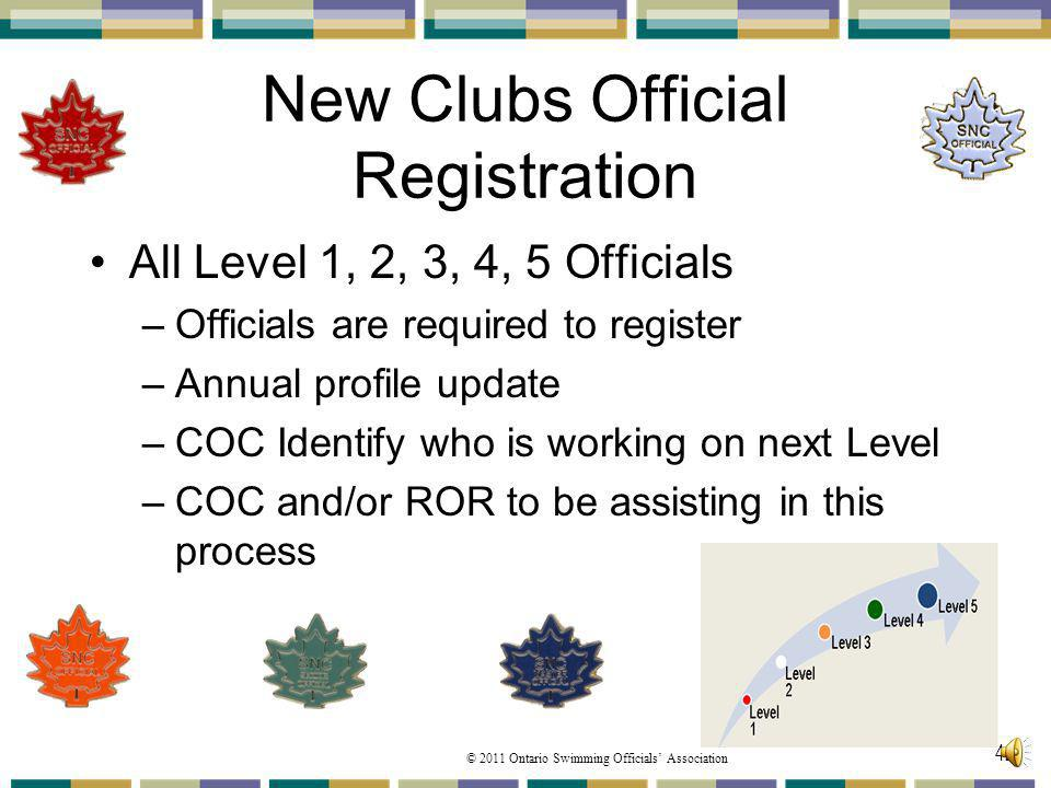 New Clubs Official Registration
