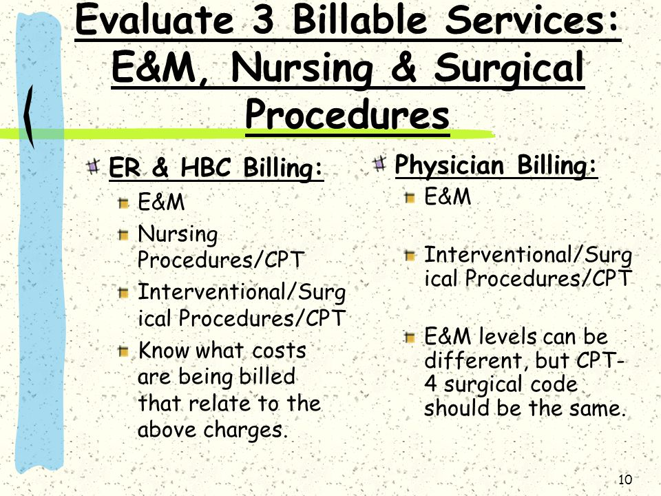 Evaluate 3 Billable Services: E&M, Nursing & Surgical Procedures