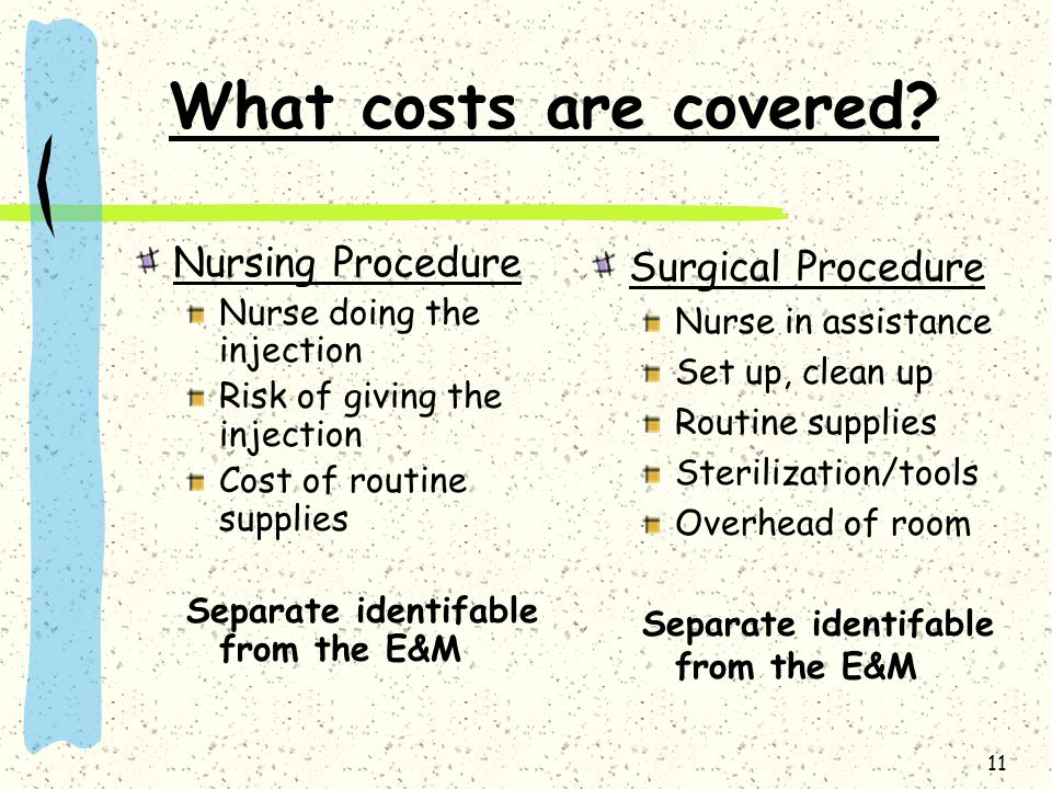 What costs are covered Nursing Procedure Surgical Procedure