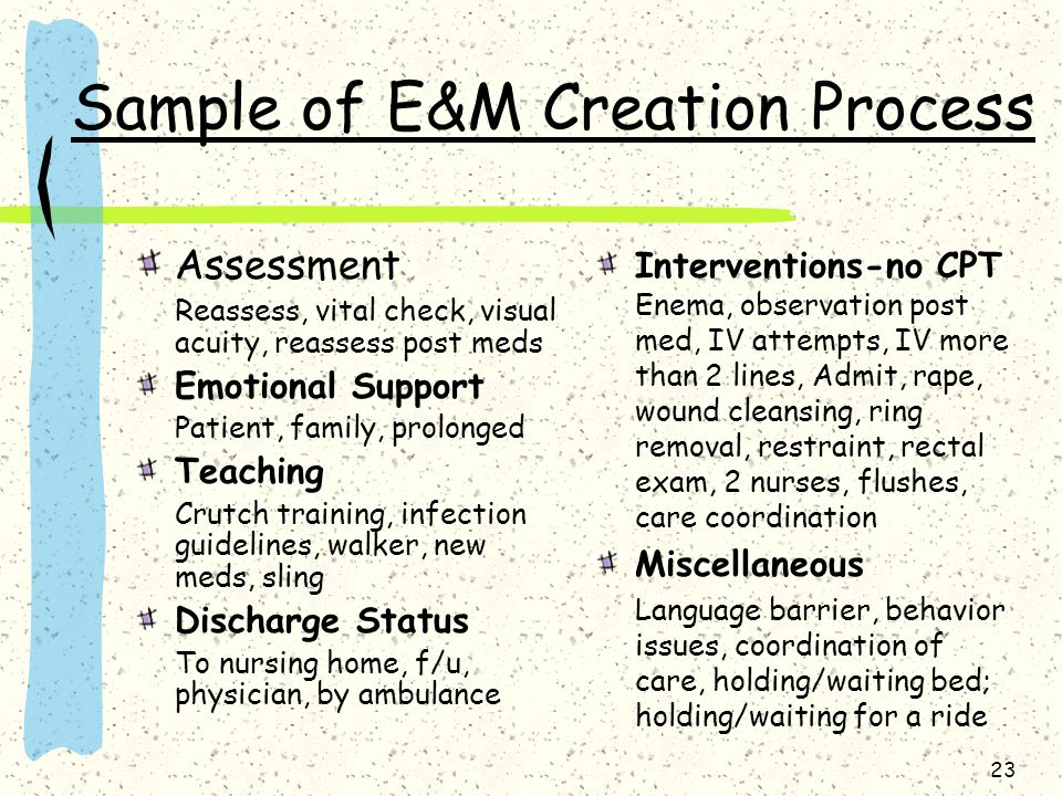 Sample of E&M Creation Process