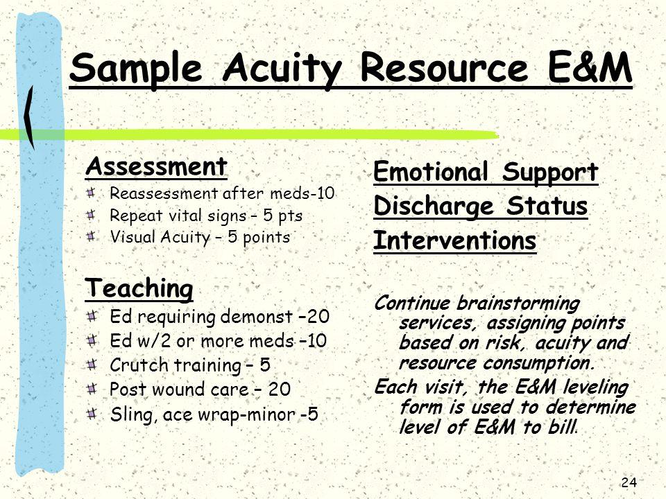Sample Acuity Resource E&M