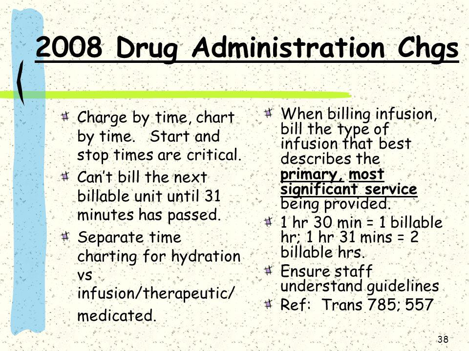 2008 Drug Administration Chgs