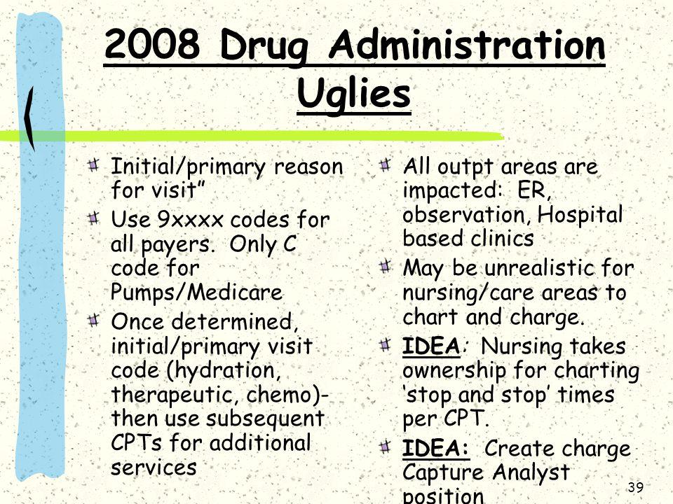 2008 Drug Administration Uglies