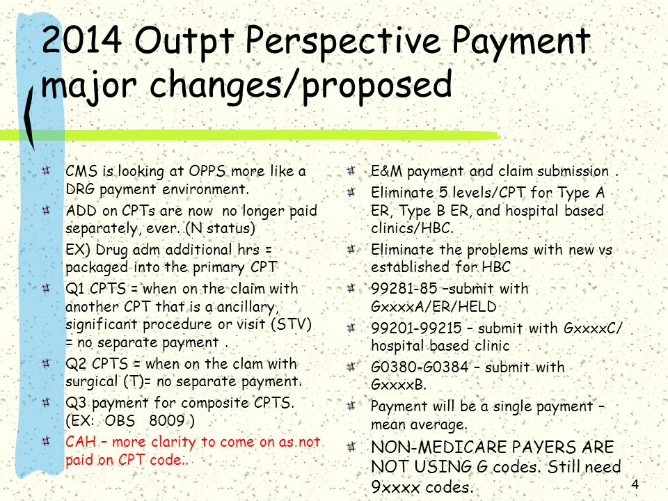 2014 Outpt Perspective Payment major changes/proposed