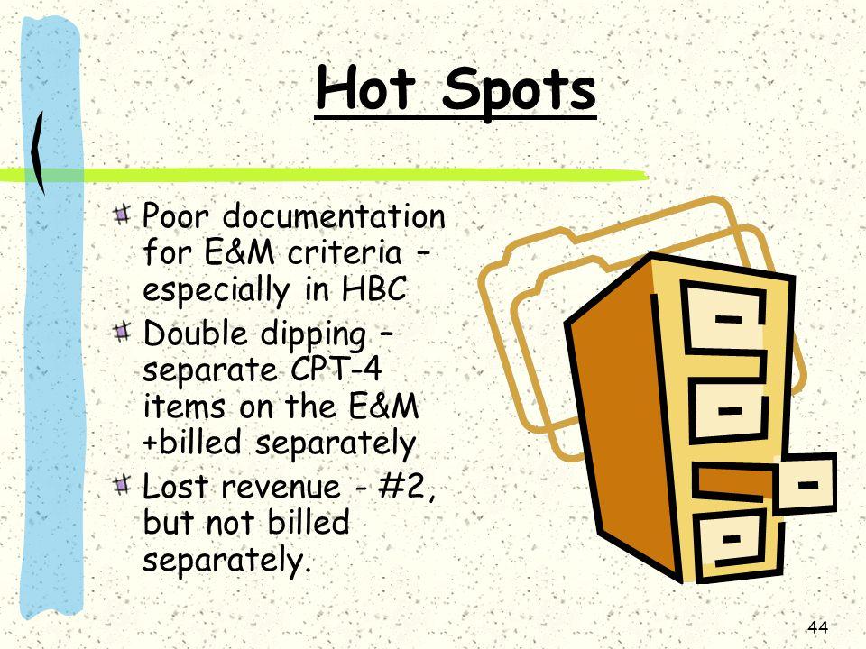 Hot Spots Poor documentation for E&M criteria – especially in HBC