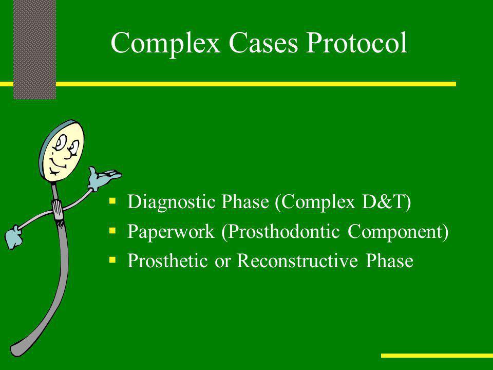 Complex Cases Protocol