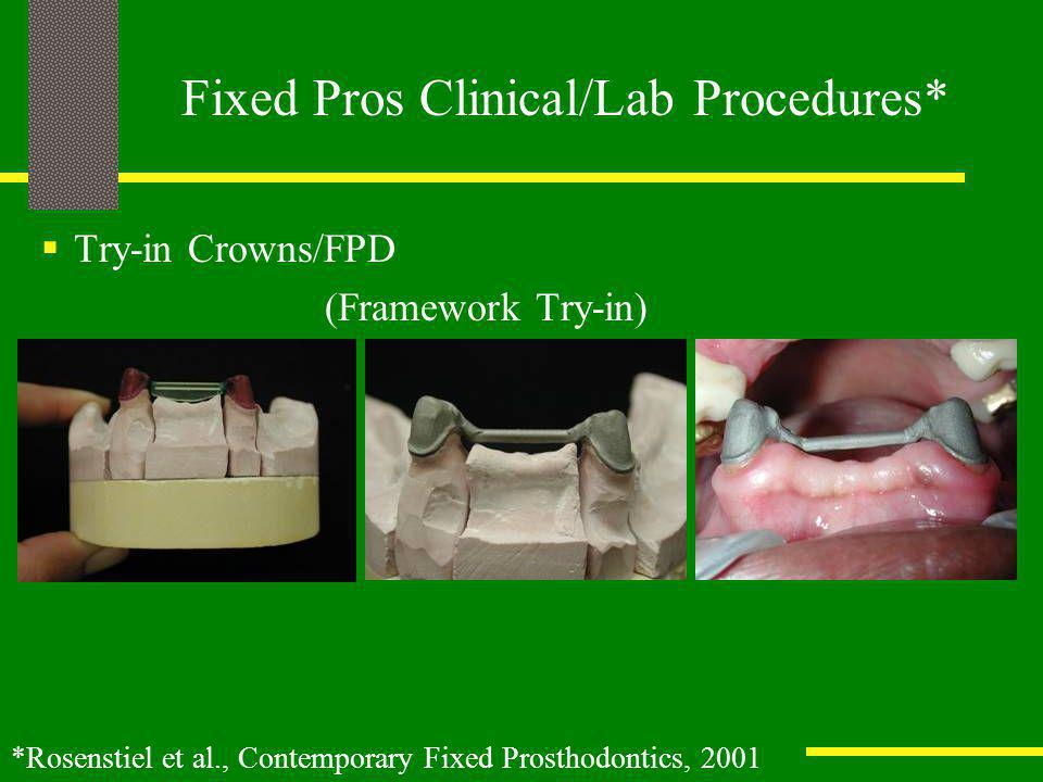 Fixed Pros Clinical/Lab Procedures*