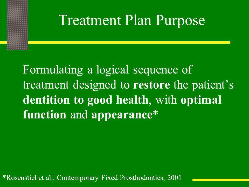 Treatment Plan Purpose