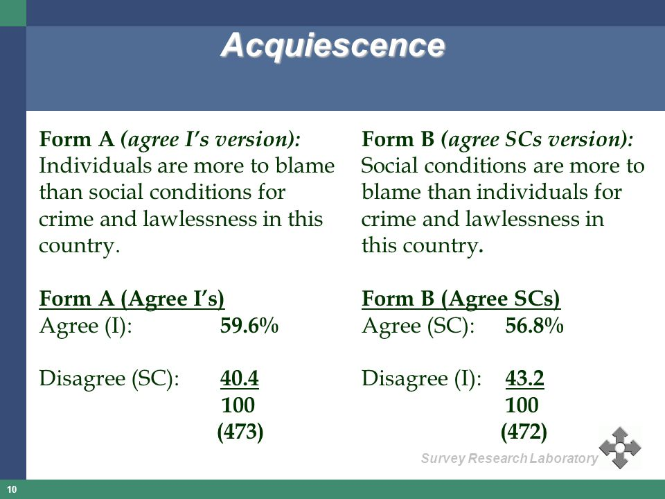 Acquiescence Form A (agree I's version):