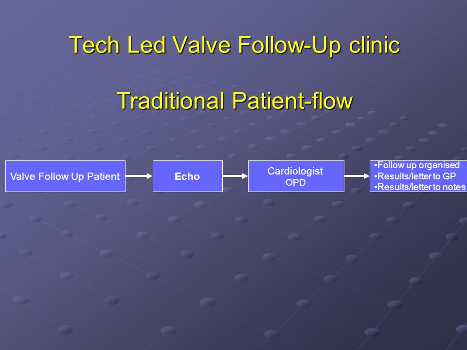 Tech Led Valve Follow-Up clinic Traditional Patient-flow
