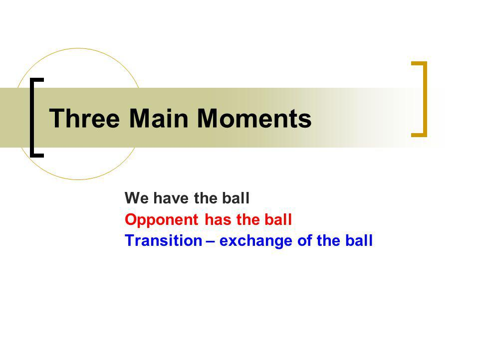 Three Main Moments We have the ball Opponent has the ball