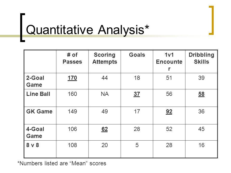 Quantitative Analysis*