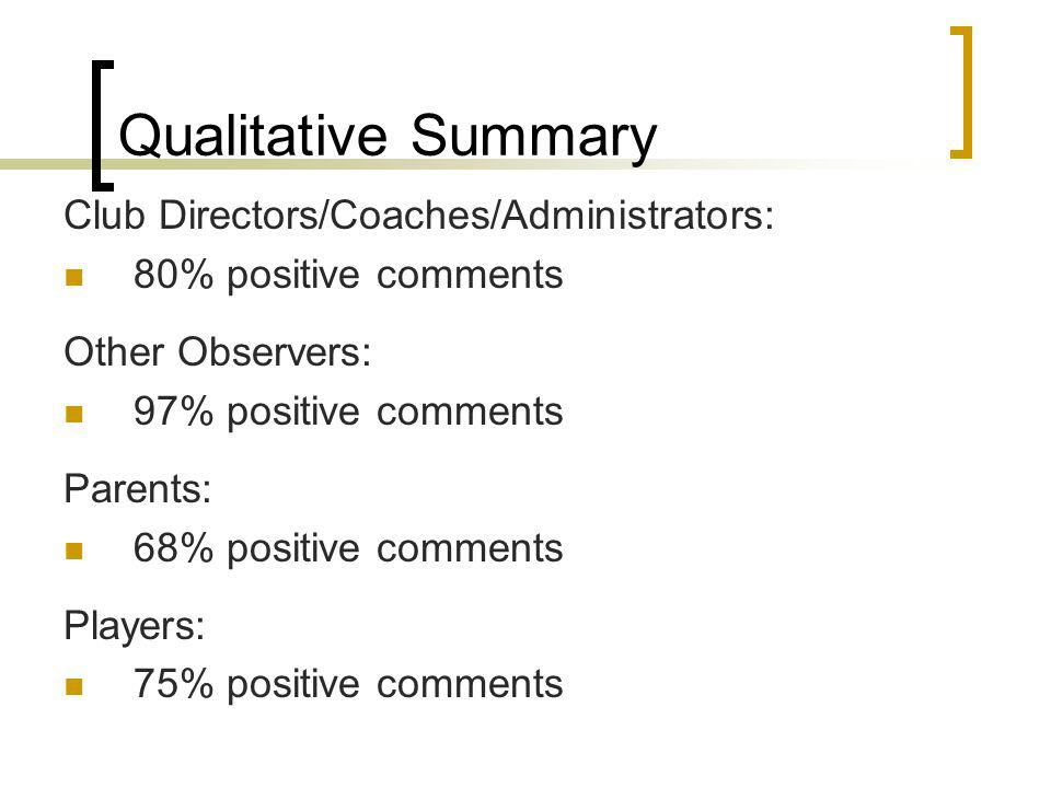 Qualitative Summary Club Directors/Coaches/Administrators: