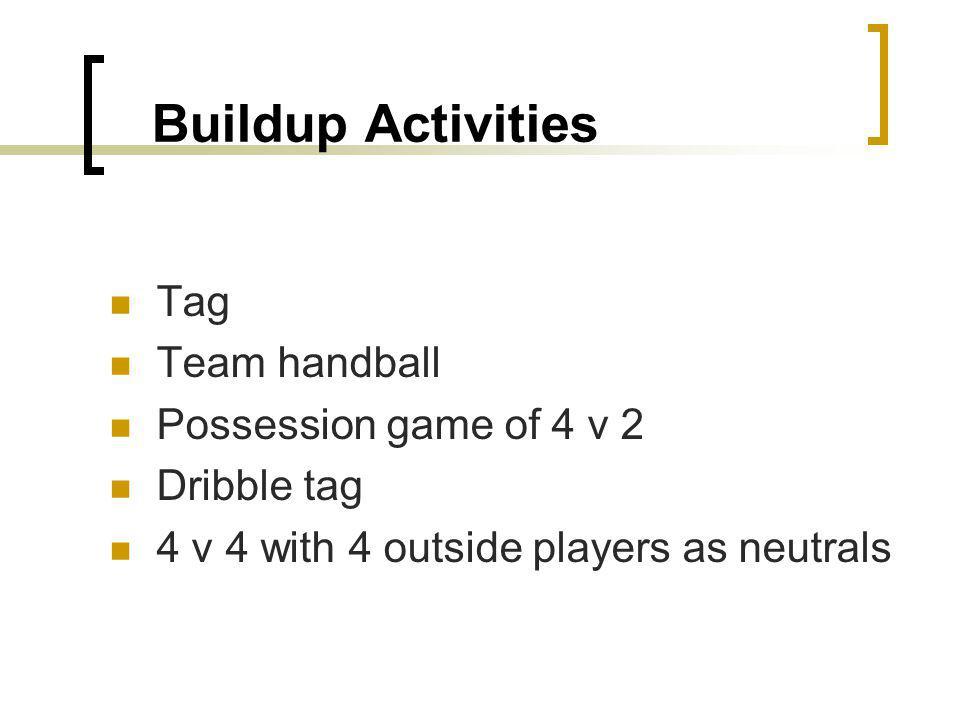 Buildup Activities Tag Team handball Possession game of 4 v 2