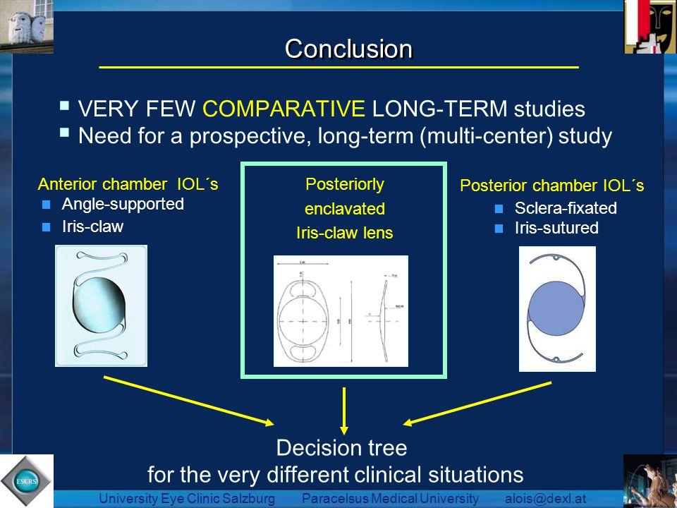Conclusion VERY FEW COMPARATIVE LONG-TERM studies