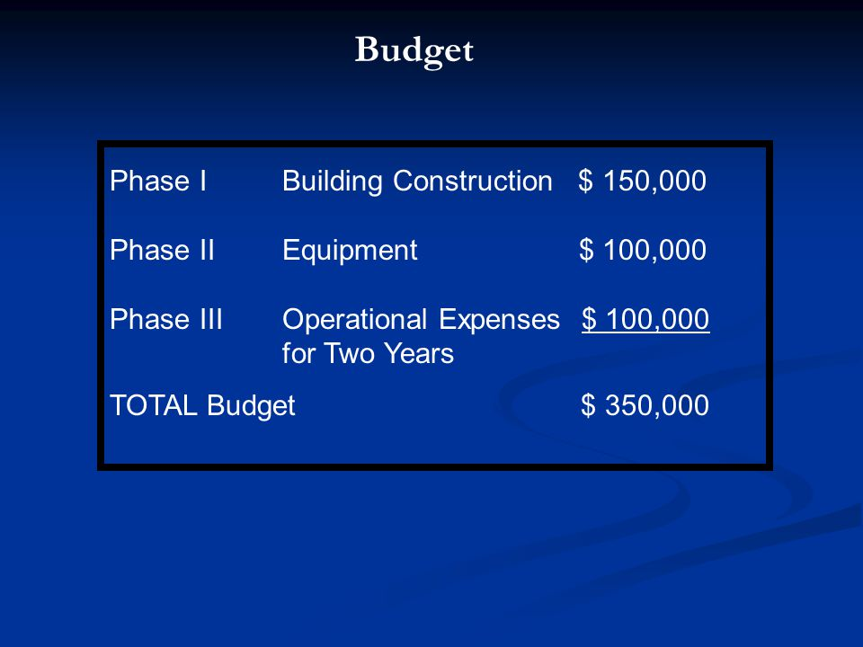 Budget Phase I Building Construction $ 150,000
