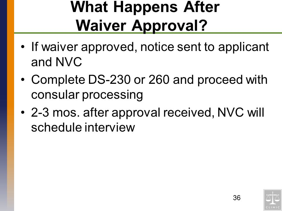 What Happens After Waiver Approval