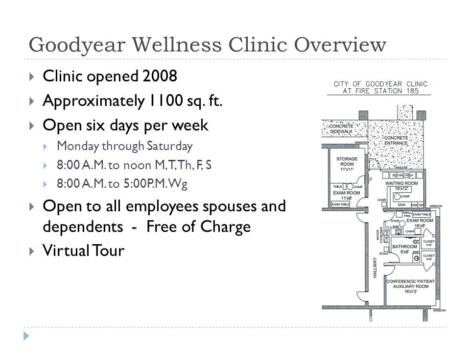 Goodyear Wellness Clinic Overview