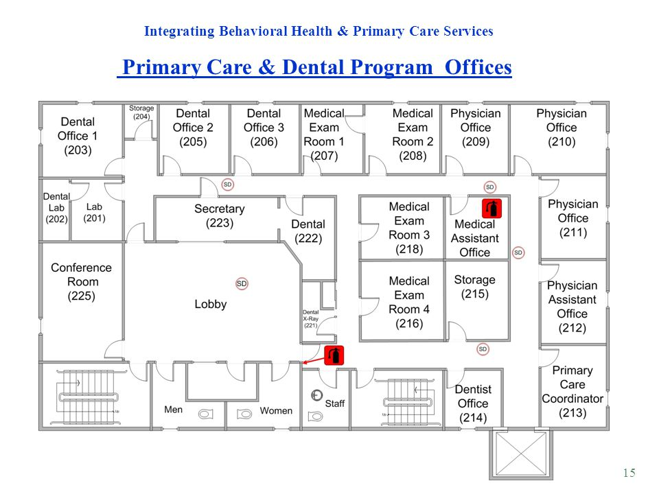 Primary Care & Dental Program Offices