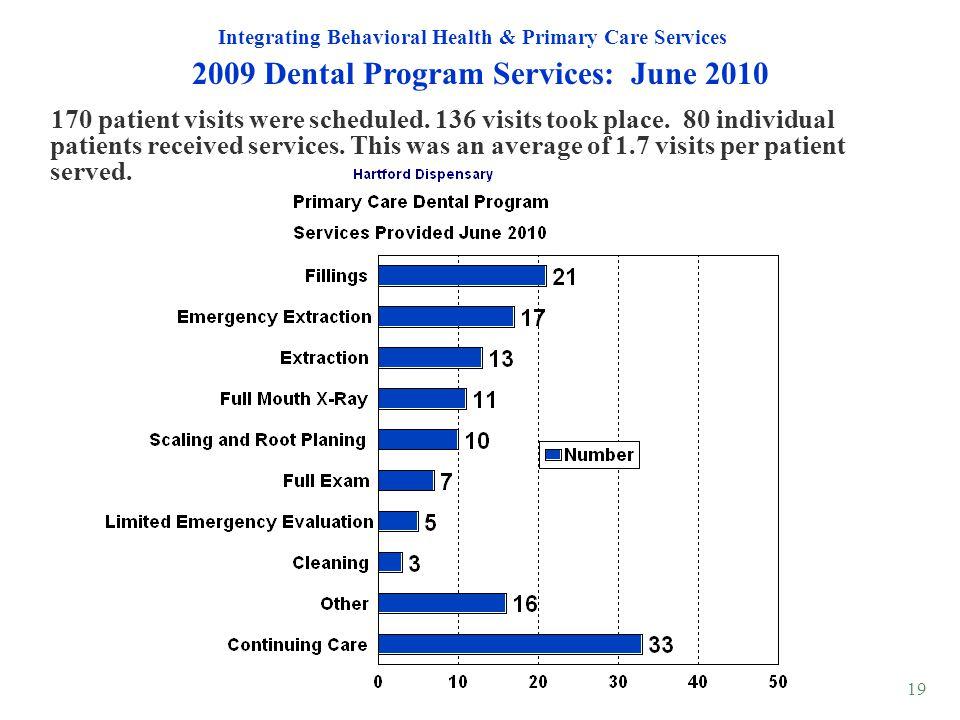 2009 Dental Program Services: June 2010