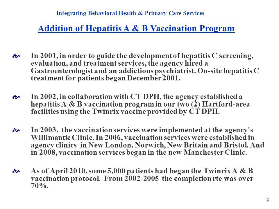 Addition of Hepatitis A & B Vaccination Program
