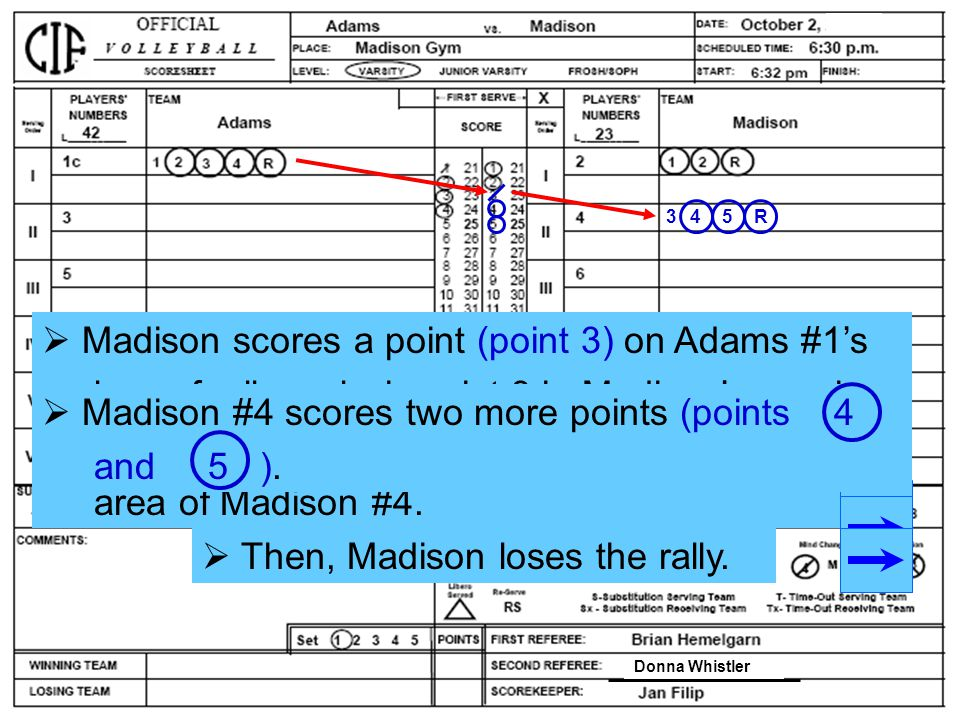 Madison scores a point (point 3) on Adams #1's