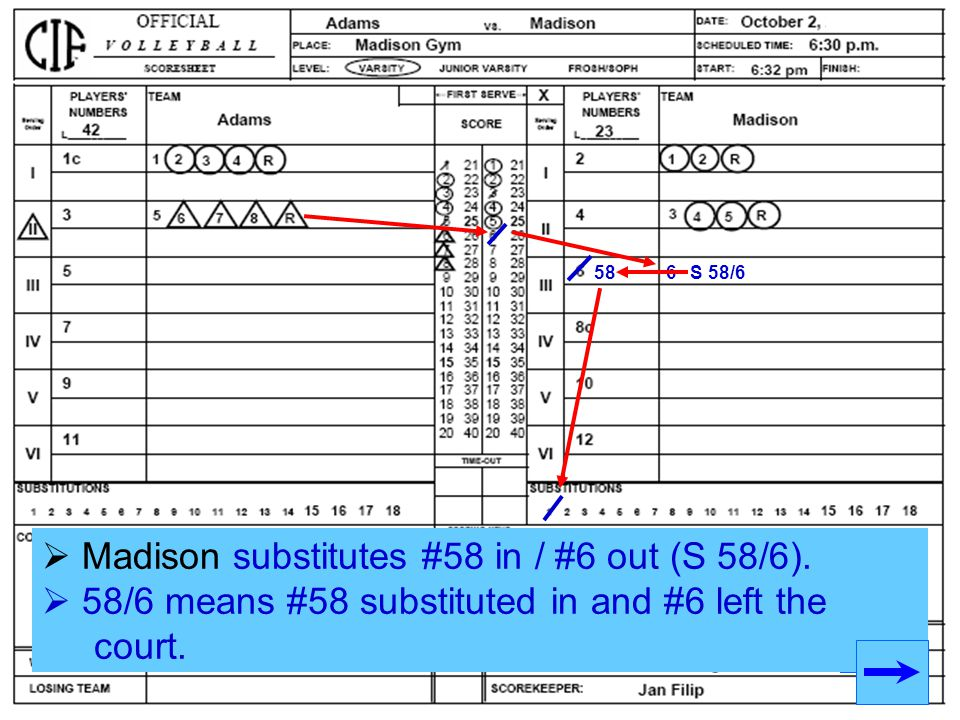 Madison substitutes #58 in / #6 out (S 58/6).