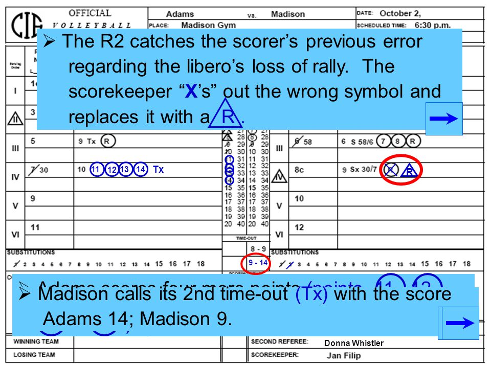 The R2 catches the scorer's previous error
