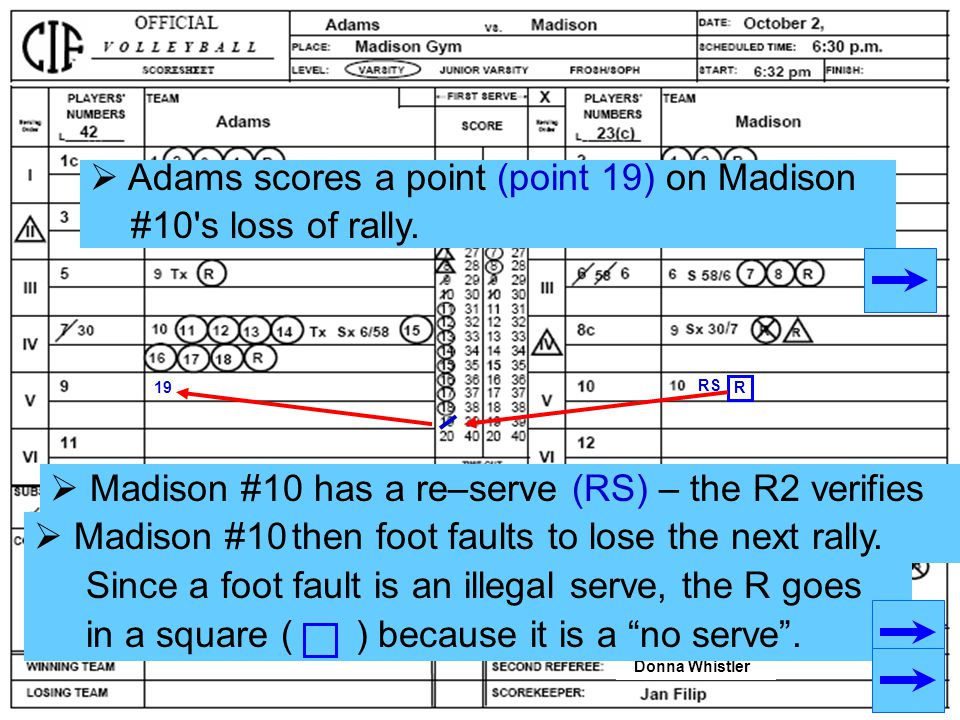 Adams scores a point (point 19) on Madison #10 s loss of rally.
