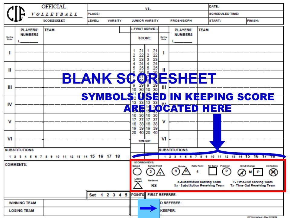 SYMBOLS USED IN KEEPING SCORE ARE LOCATED HERE