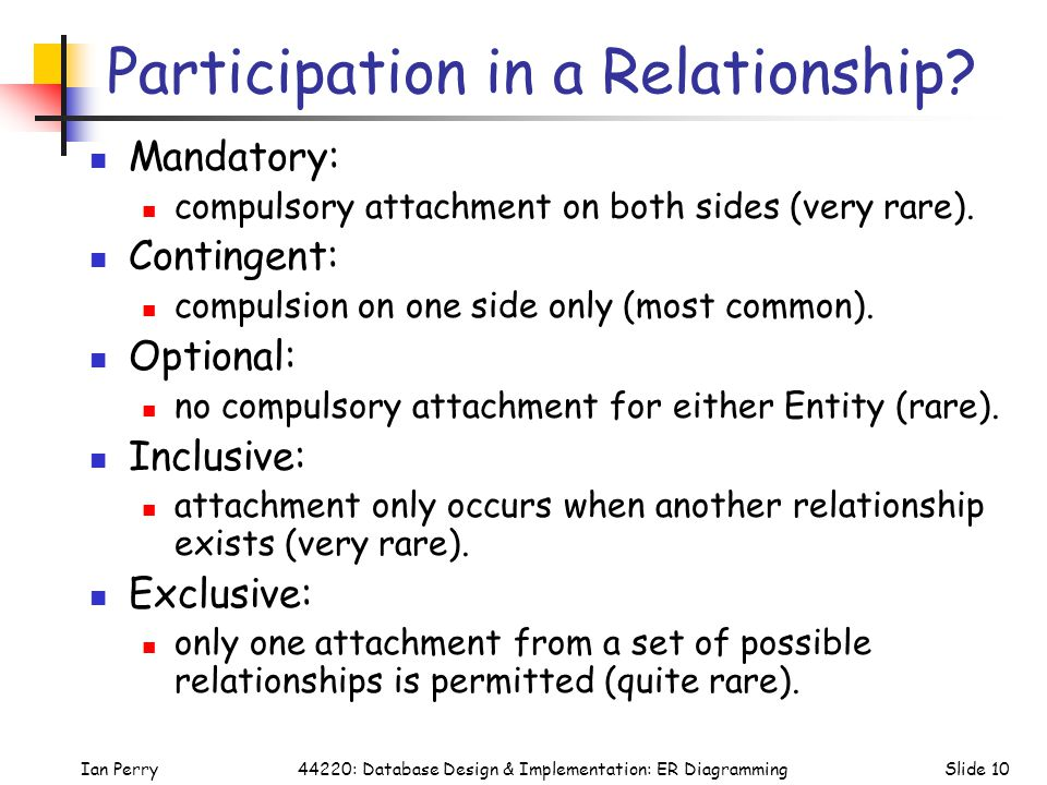 Participation in a Relationship