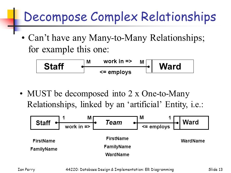 Decompose Complex Relationships